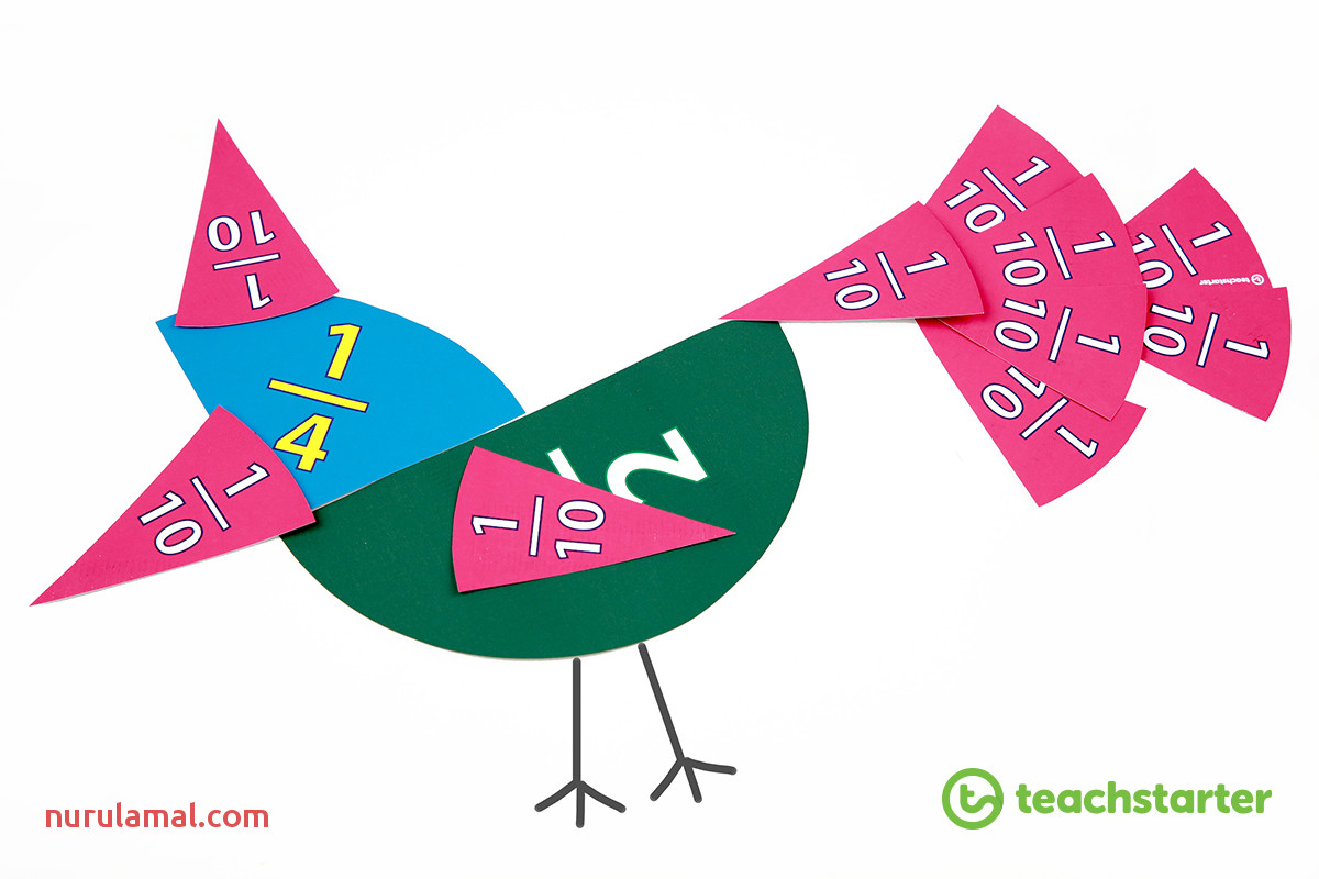 31 Activities and Resources for Teaching Fractions In the