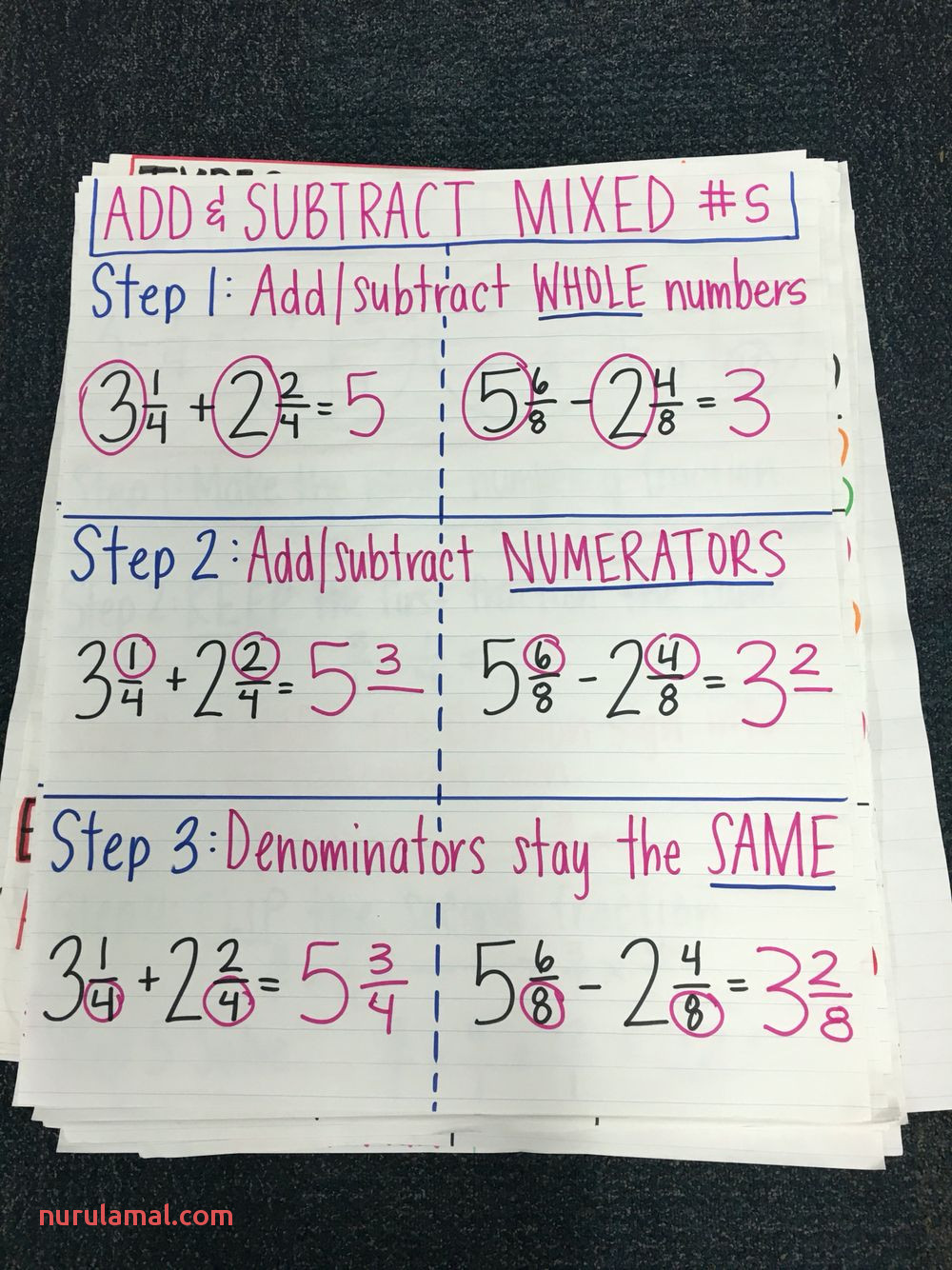 Add and Subtract Mixed Numbers with Like Denominators Anchor