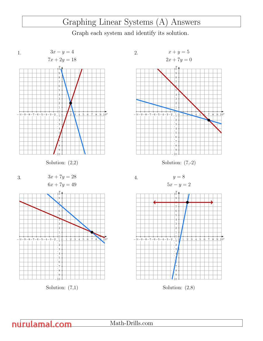 Algebra Systems Equations solve by All Quadrants 001