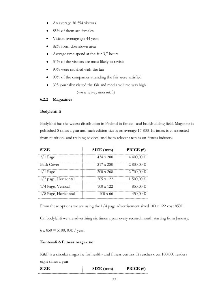 Anytime Fitness Business Plan Template