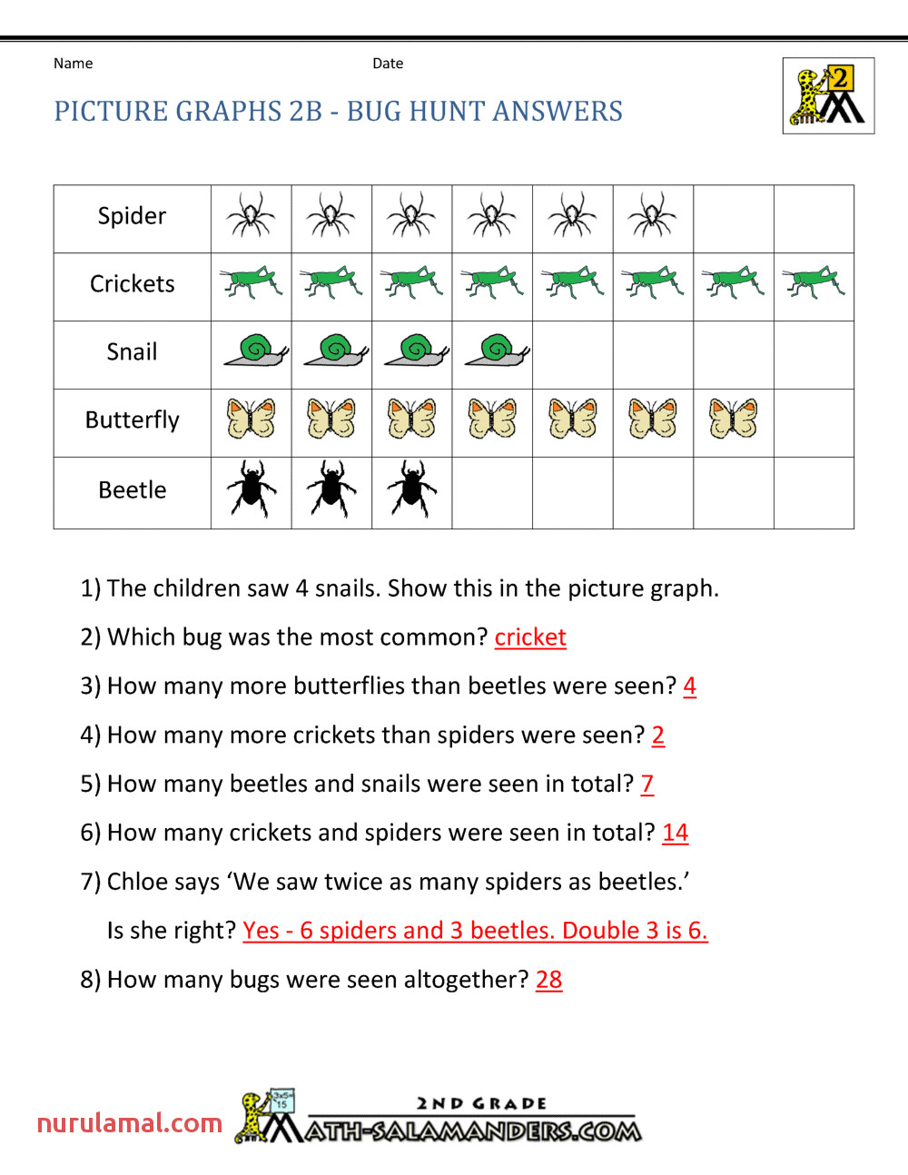 picture graphs 2nd grade 2b ans