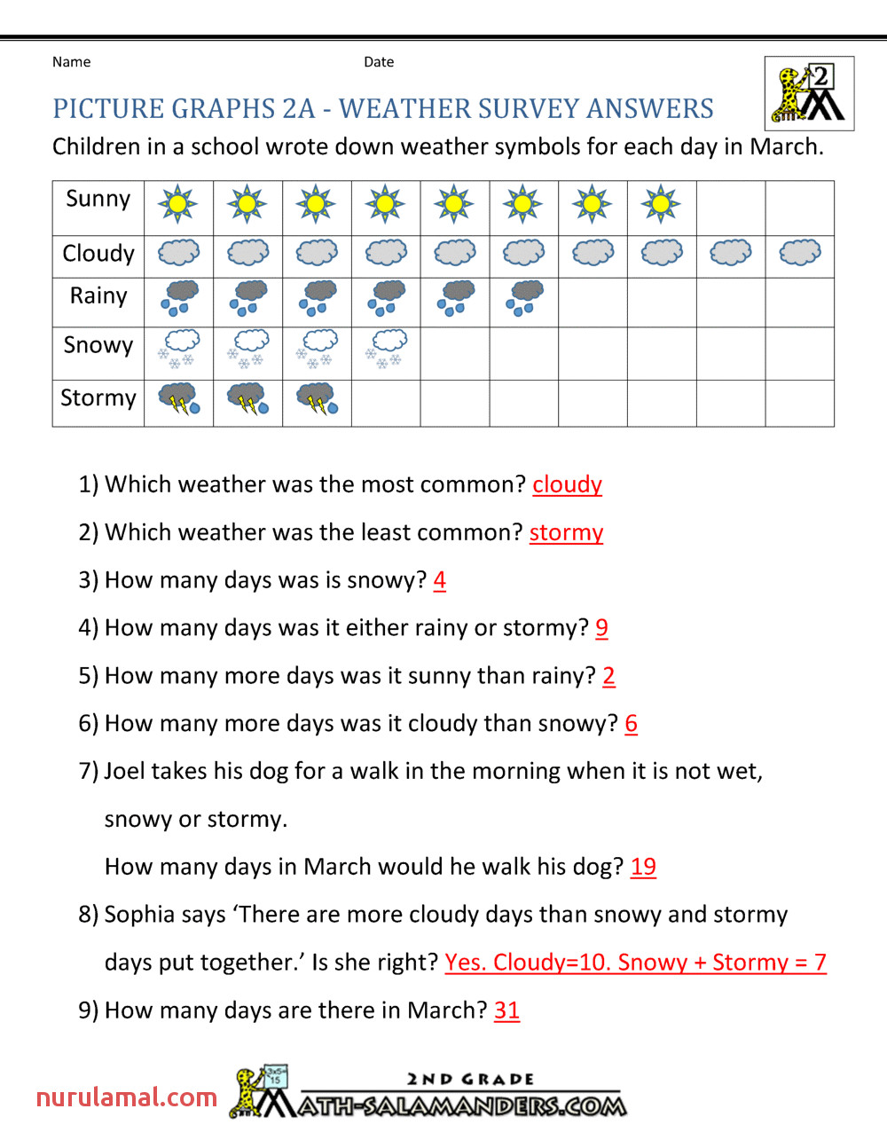 graph worksheets picture graphs 2a ans