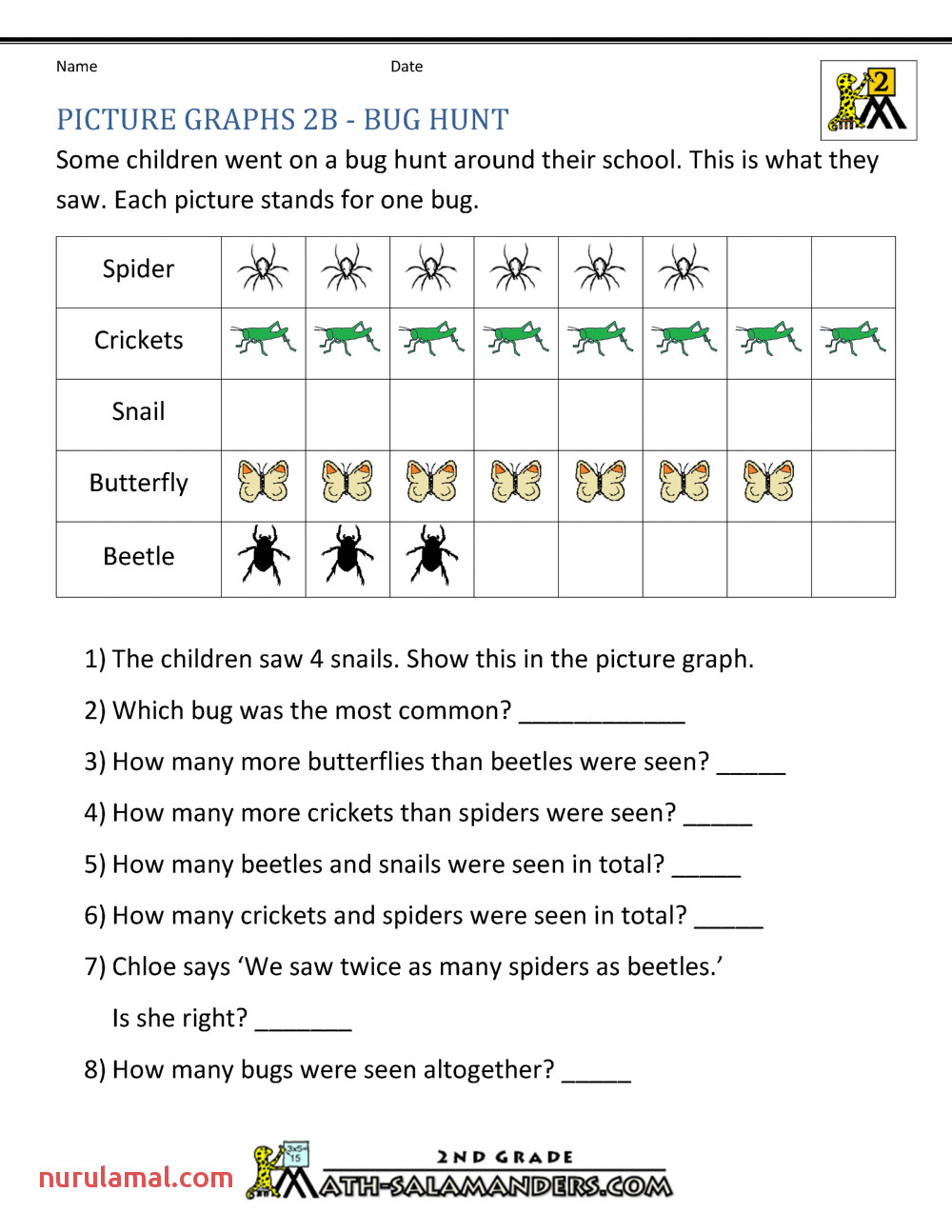 picture graphs 2nd grade 2b
