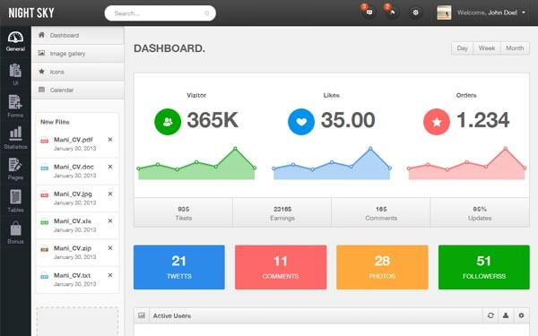 Bootstrap Dashboard Template Free