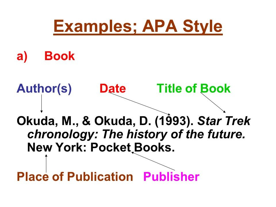 Bibliography How To Cite Using Citation Style Ppt