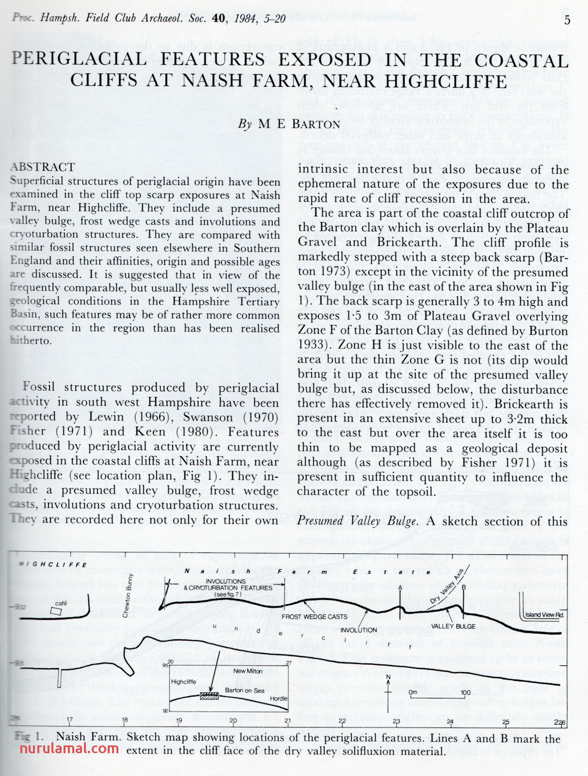 Bibliography Of Geology Of the Barton and Hordle Cliffs by