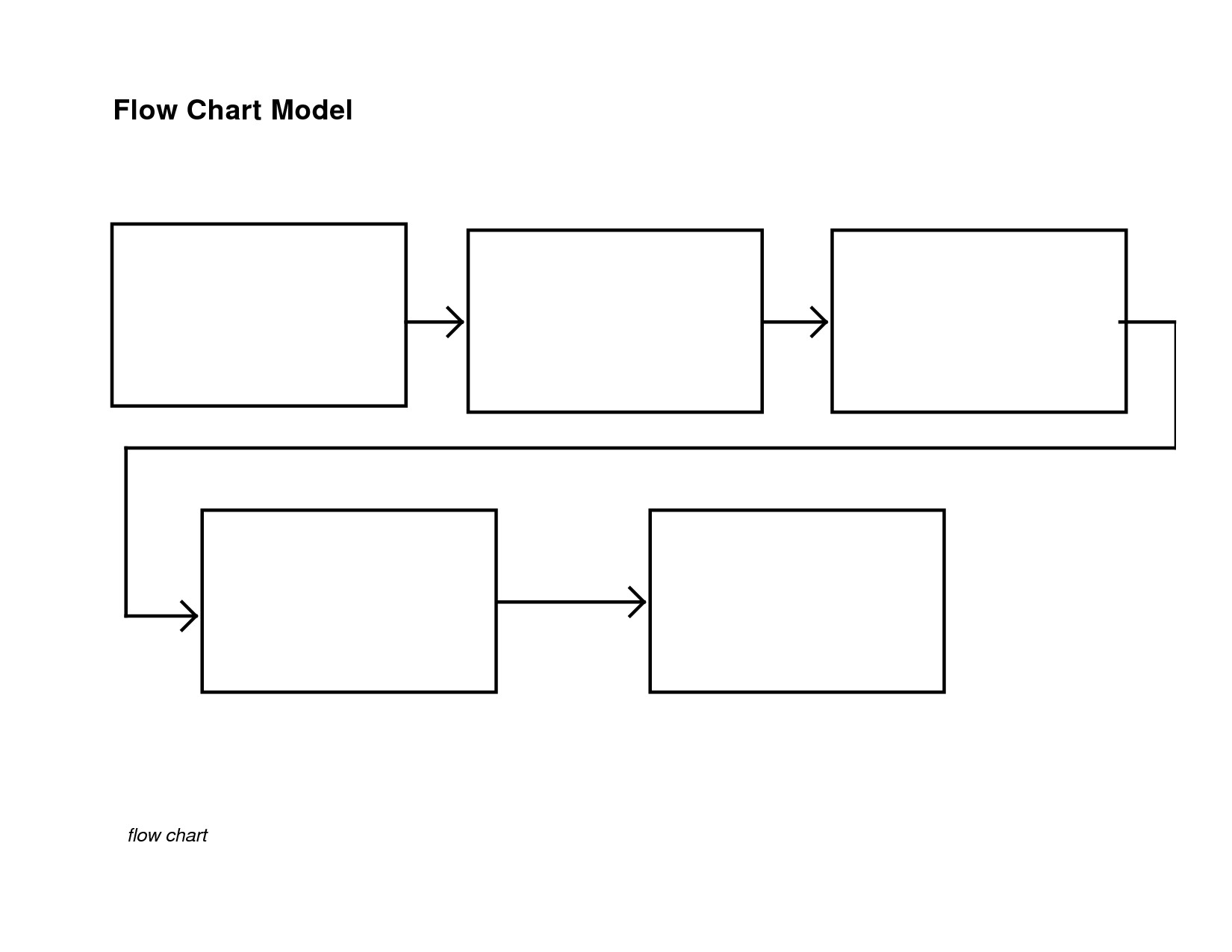 Blank Flow Chart Example Mughals