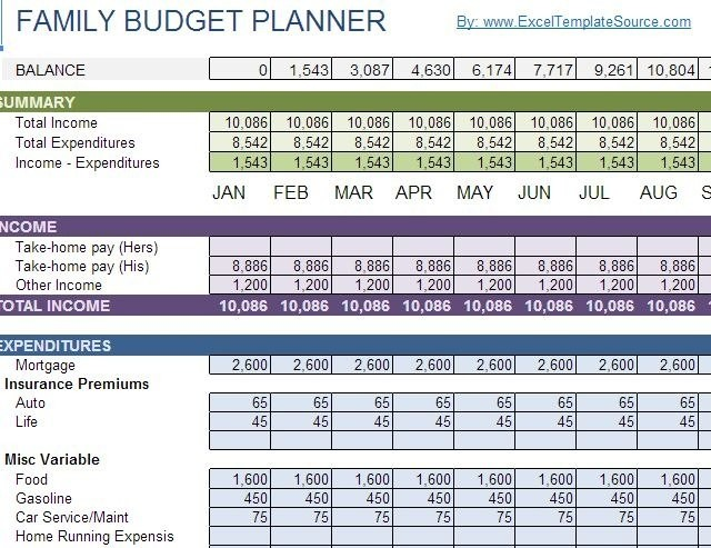 Budget Template Google Budget Template Free