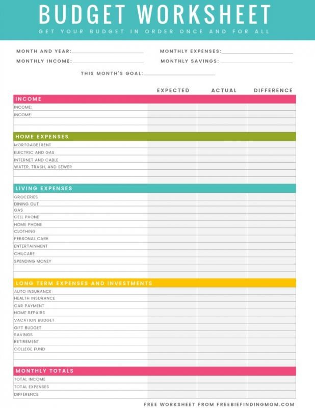 Budget Worksheet Pdf Template Business