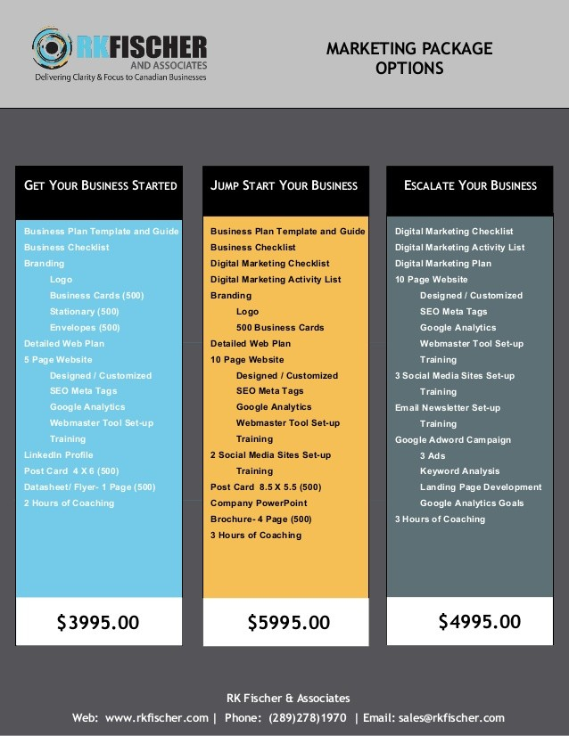 Business Package Template Rk Fischer Marketing Packages