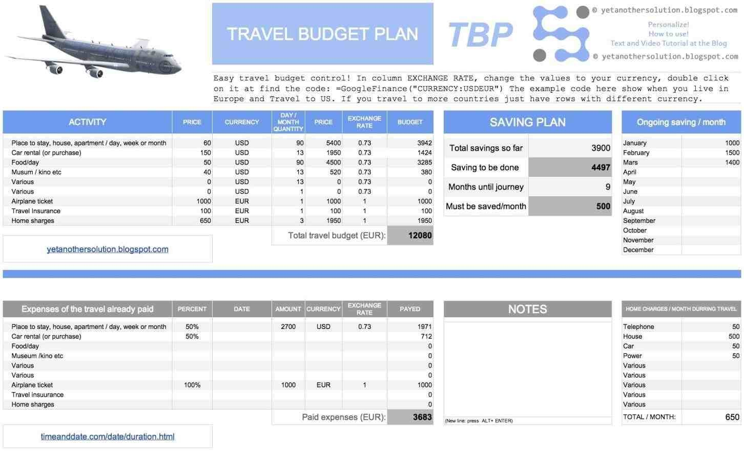Business Travel Plan Template Sample Templates