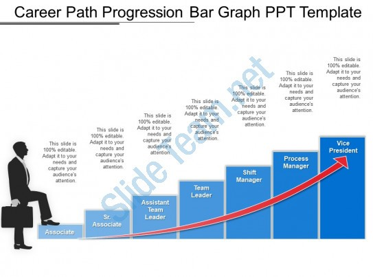 Career Path Template Image Collections Template Design Ideas