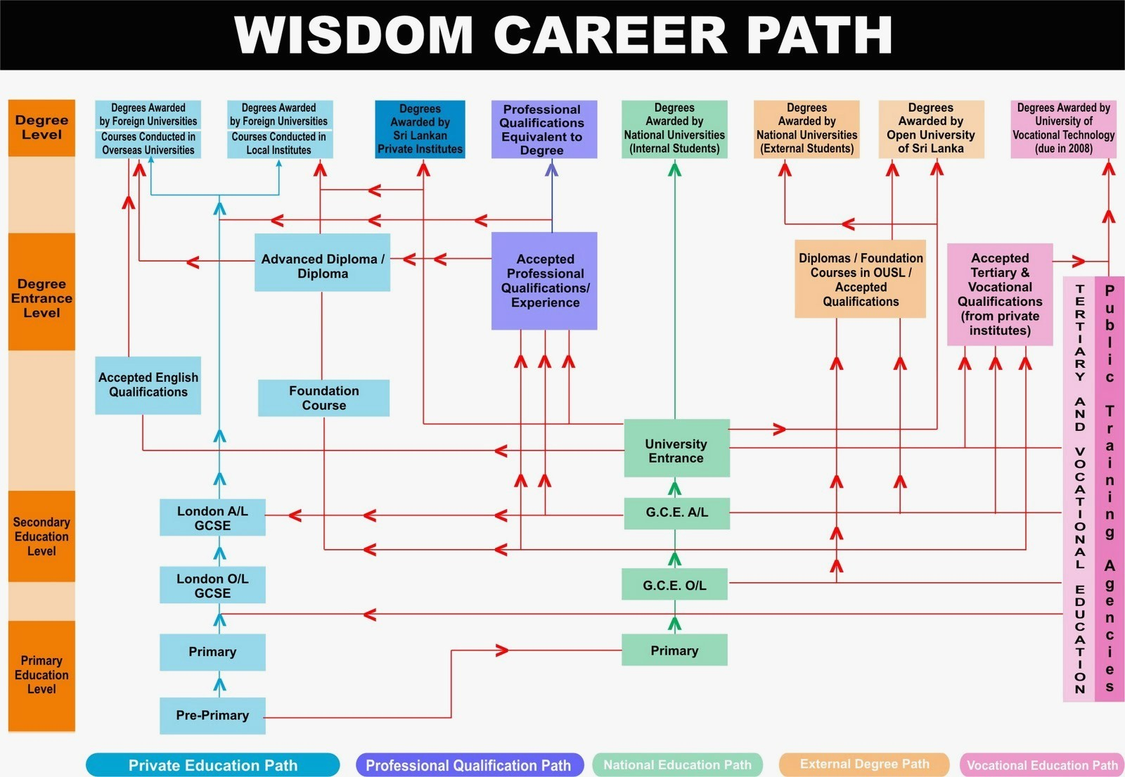 Career Path Templates Stereotypes About Career Path