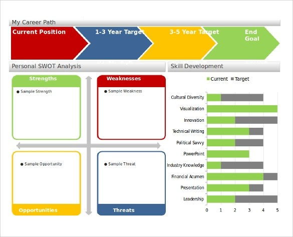 Career Timeline Templates Samples Examples Format