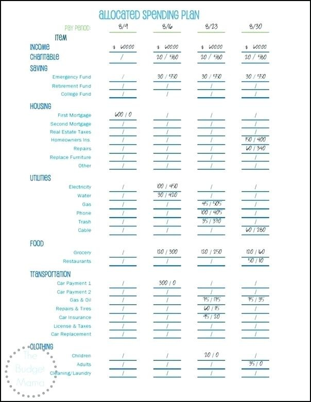 Dave Ramsey Budget Worksheet Excel Monthly Budget Excel