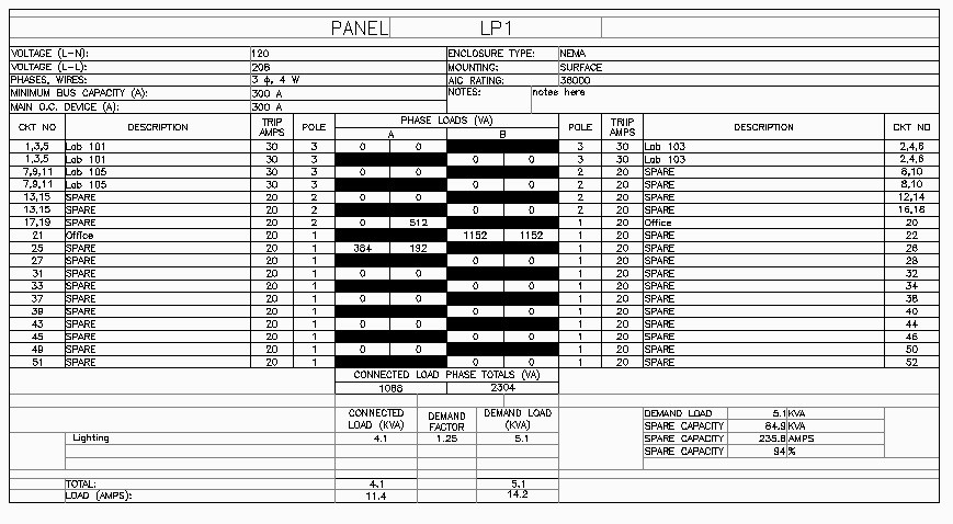 Electrical Panel Schedule Excel Template