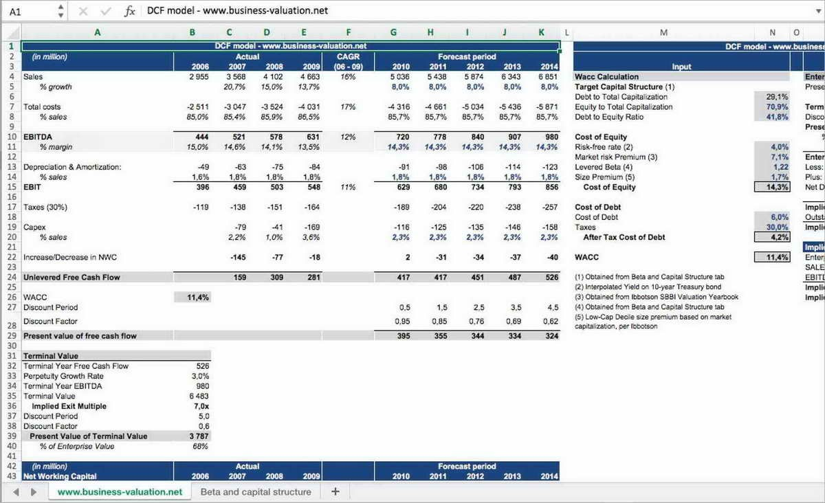 Excel Spreadsheet For Small Business Excel Spreadsheet