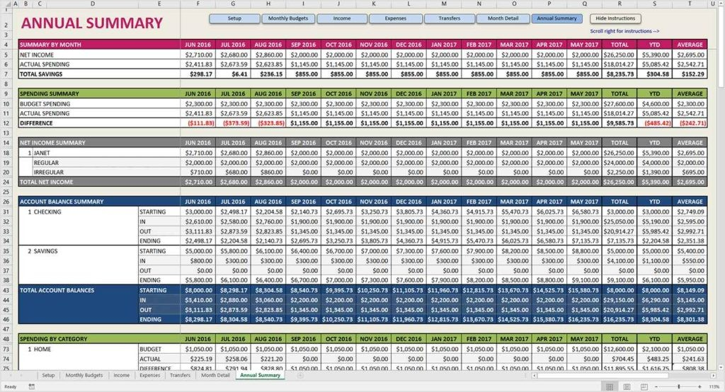 Free Family Reunion Budget Spreadsheet Free Budget