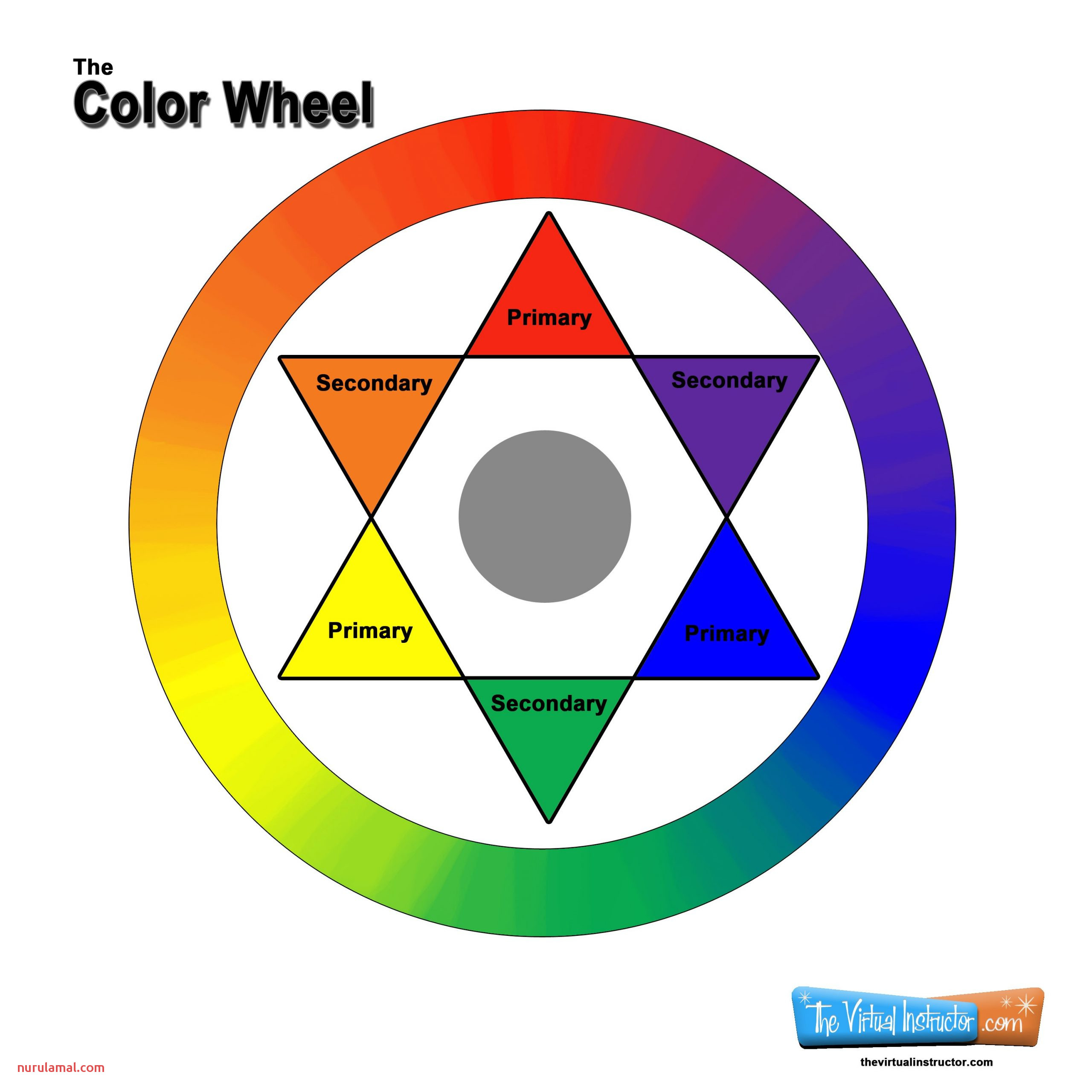 Free Printable Color Wheel for Artists Colour Templates