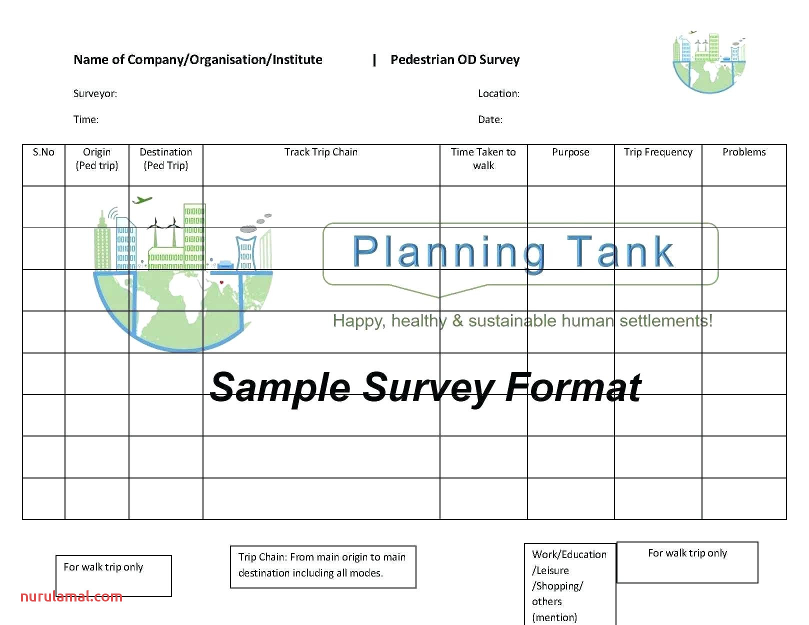 Free Project Management Templates Excel Fur Spreadsheet