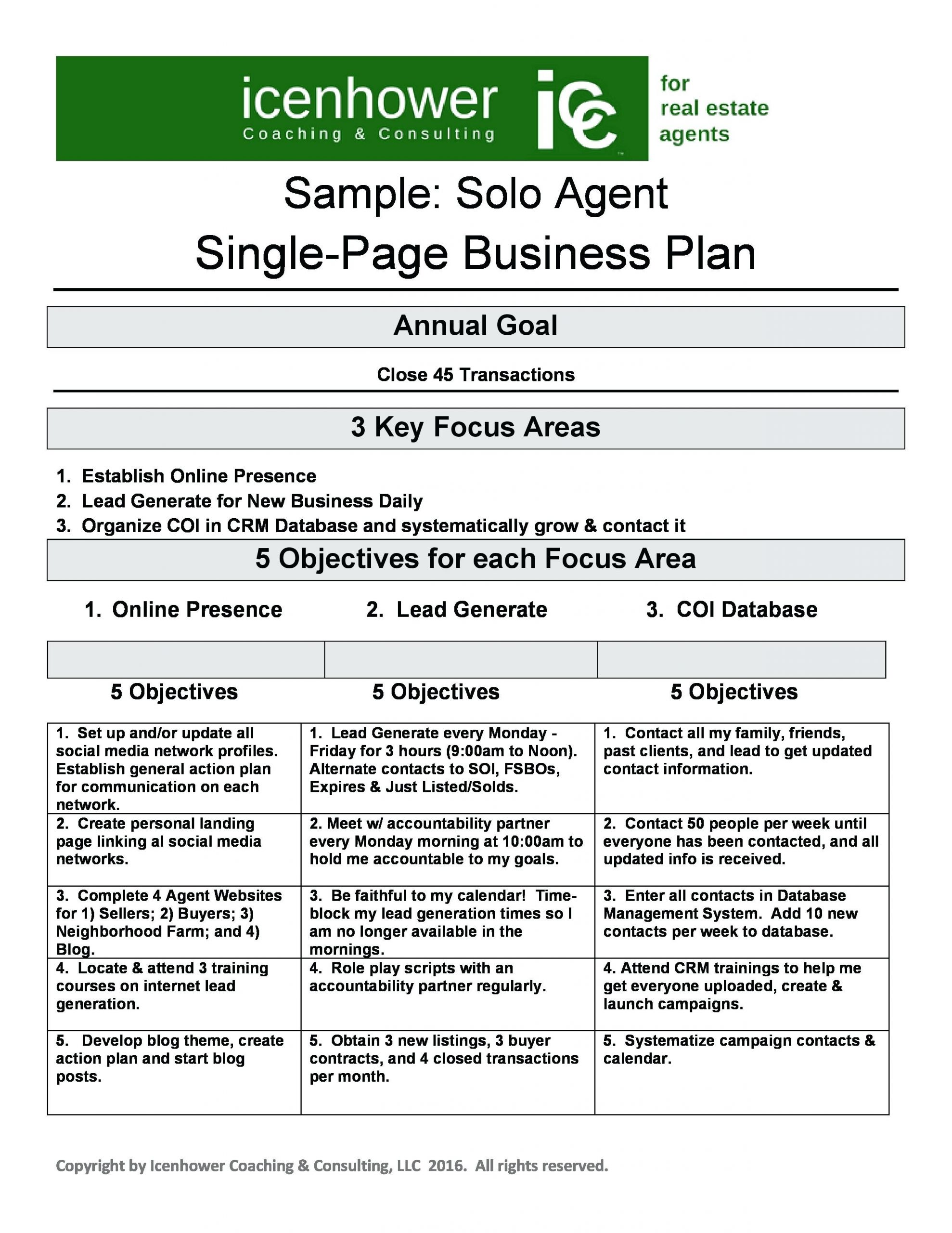 General Business Plan Template General Contractor Business