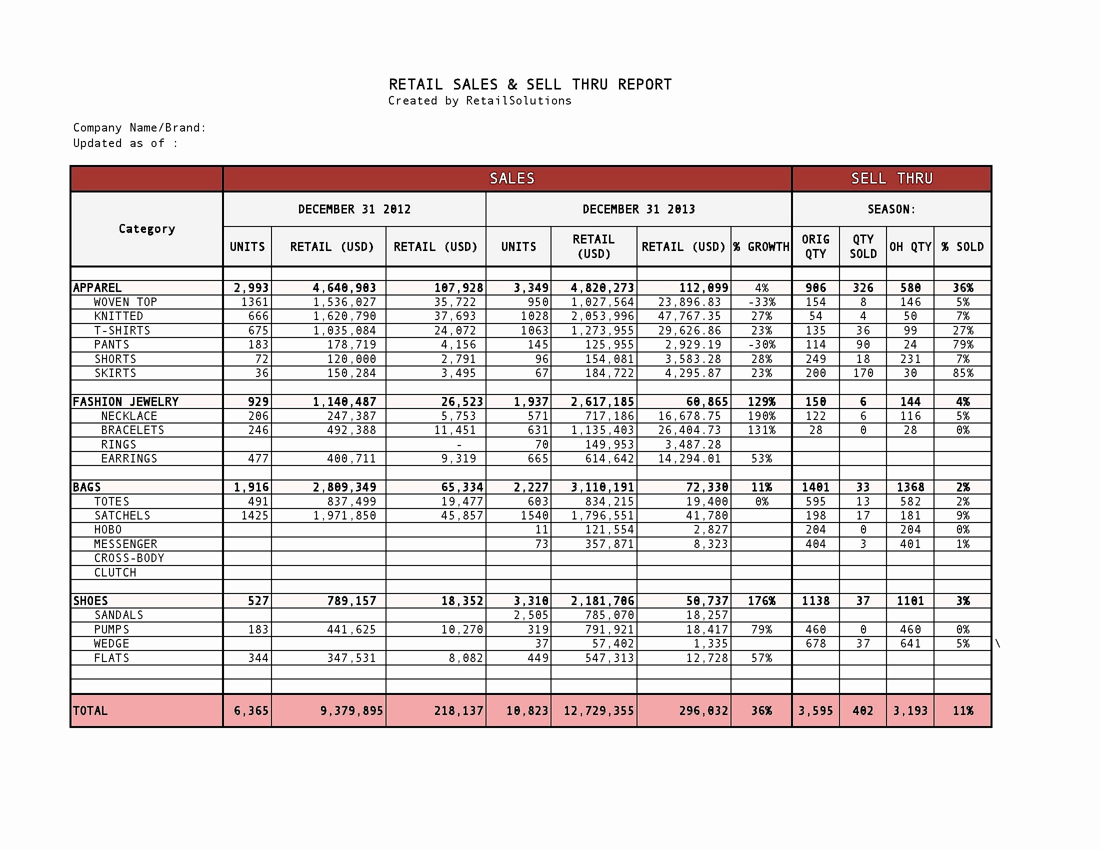 Golf Stats Excel Template Unique Stat Tracker Spreadsheet