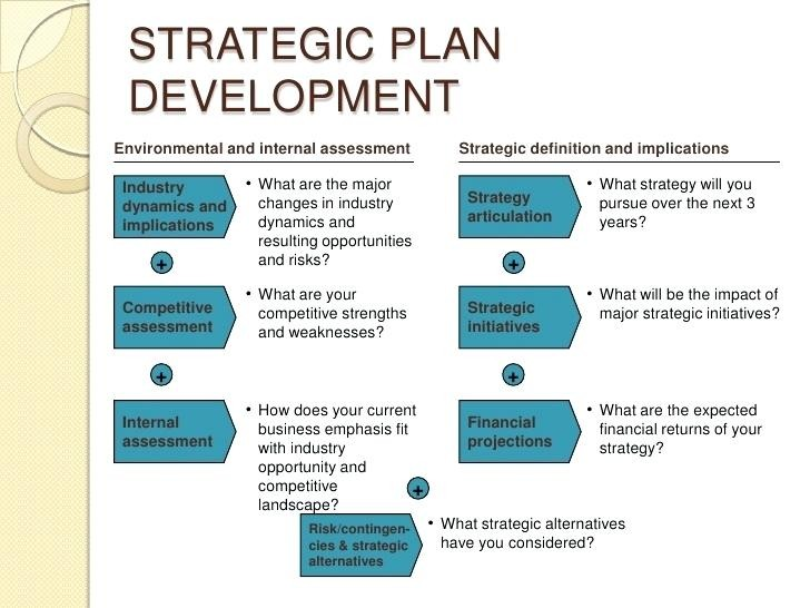 Human Resource Strategic Implementation Plan Example