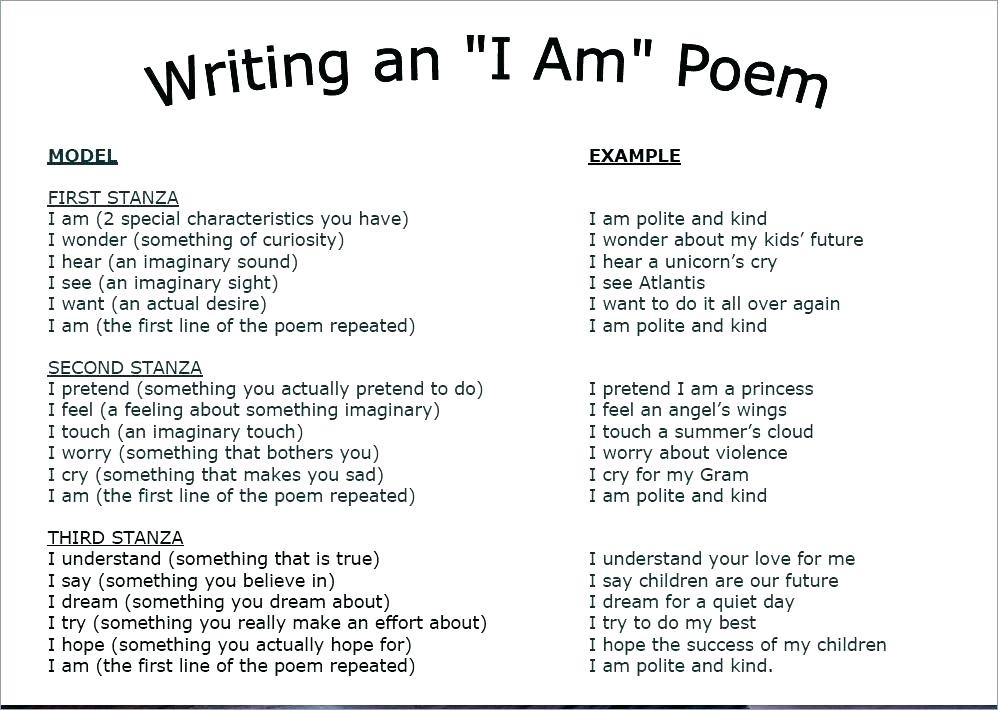 I Am From Poem Template Concept Endearing With Medium