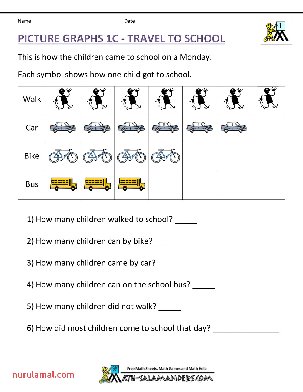 Image Result for First Grade Chart Worksheets