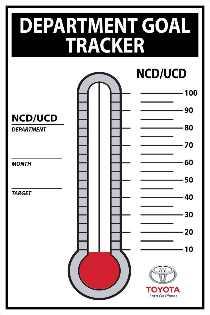Images About Fundraising Thermometers And Goal