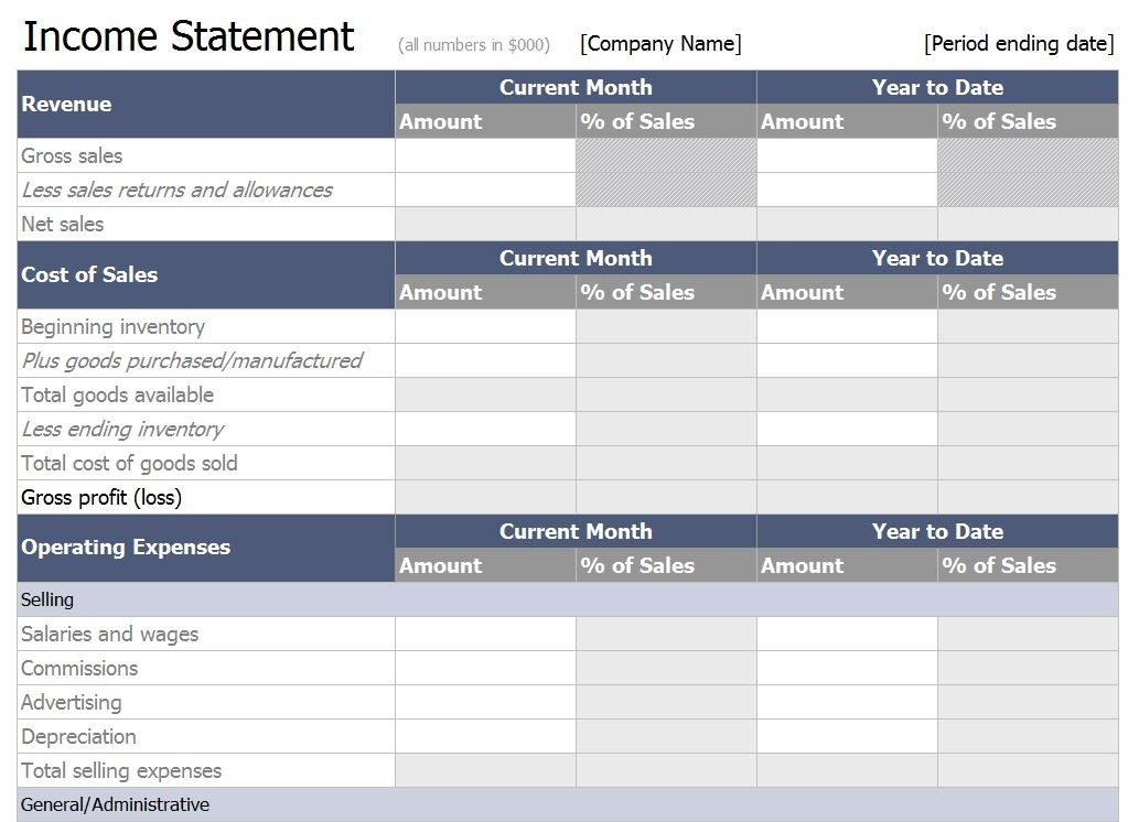 Income Statement Template Excel Newhairstylesformen.com
