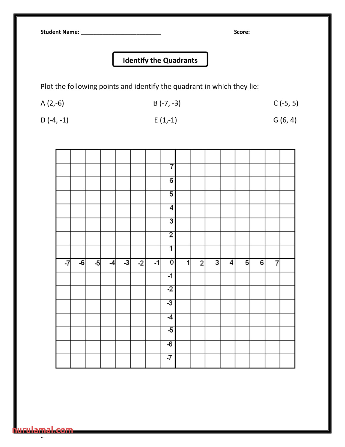 Labeling A Graph Worksheet
