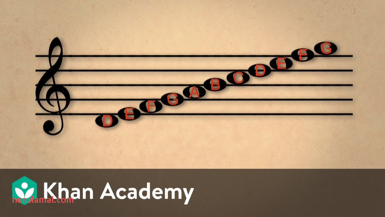 Lesson 1 Staff Names Of Notes Treble Clef Video