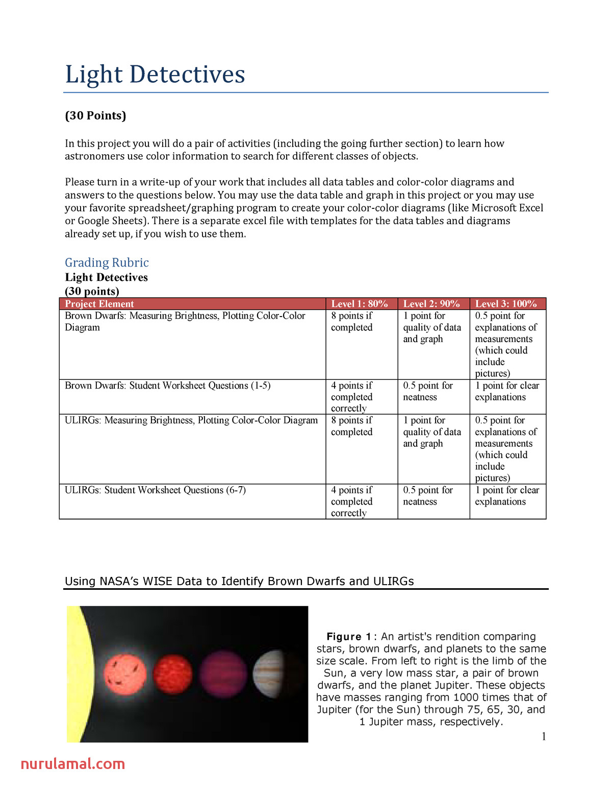 Light Detectives Instructions Of the Project astron 10