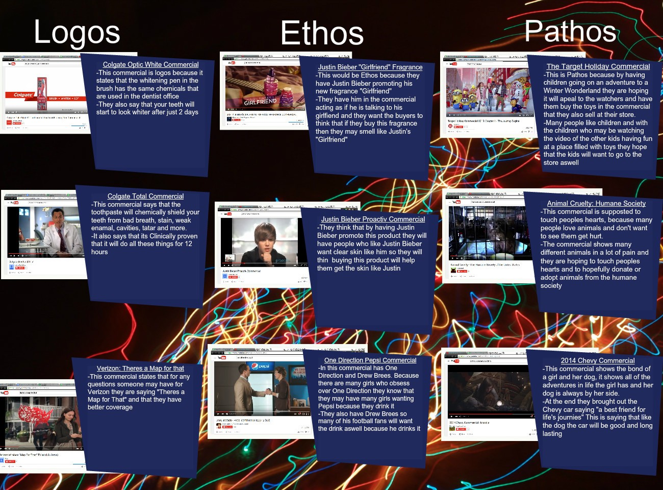 Ethos Pathos Logos Commercial Examples