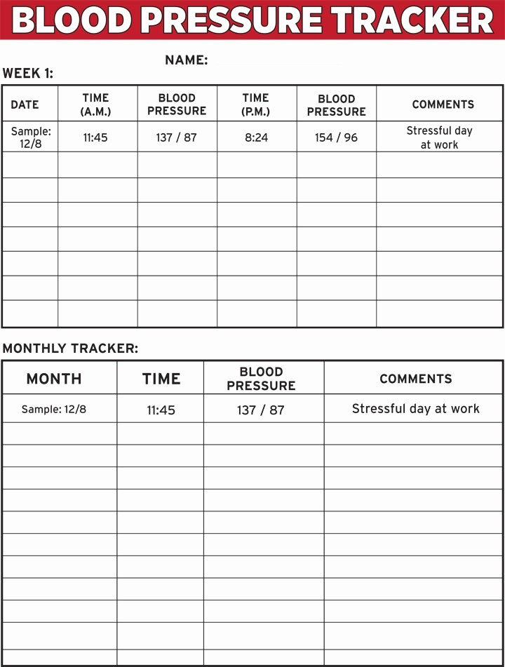 Luxury Gallery Of Blood Sugar Log Excel Cover Letter