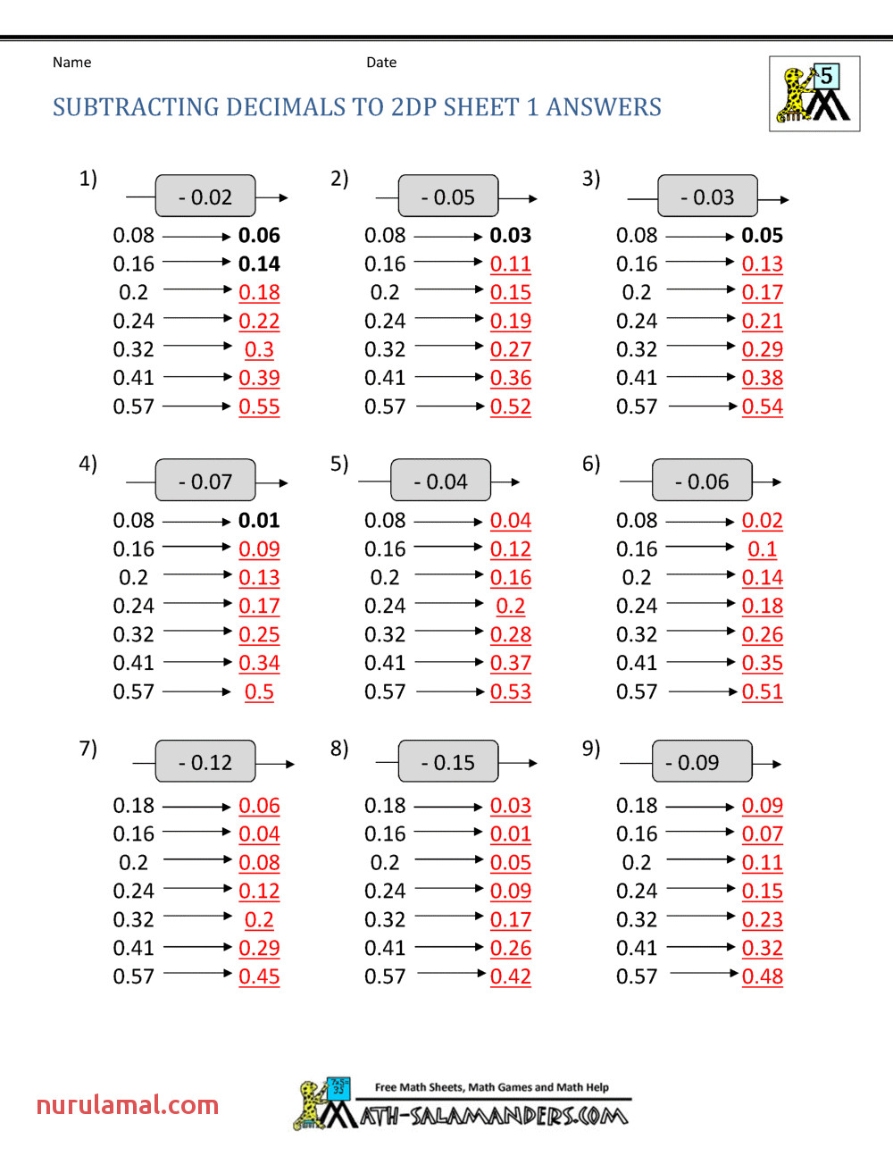 math worksheets decimals subtracting decimals hundredths 1ans