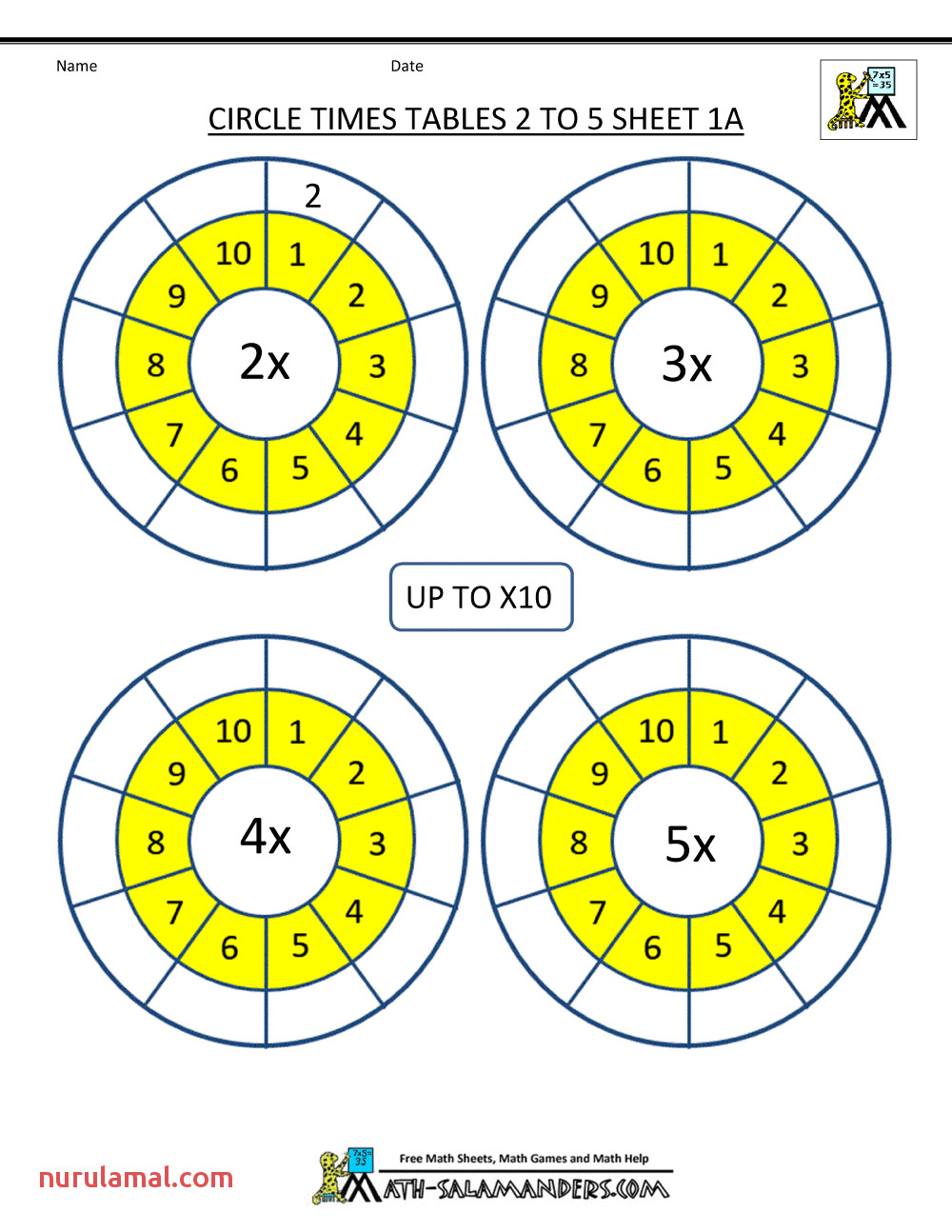 Maths Circles Worksheets & 25 Best Ideas About Circle