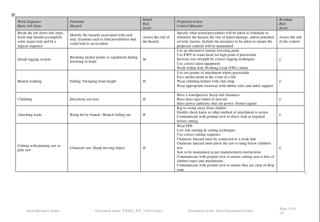 Microsoft Word Checklist Template Template Business