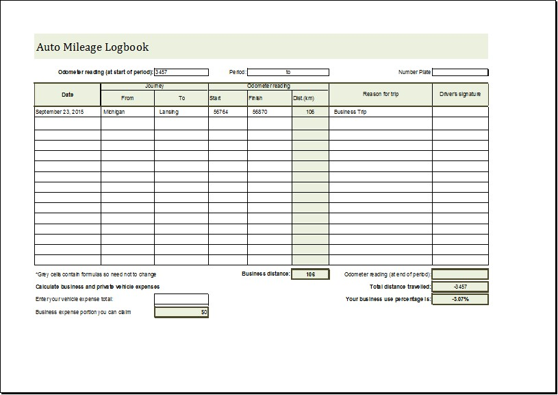 Mileage Log Book Template Charlotte Clergy Coalition