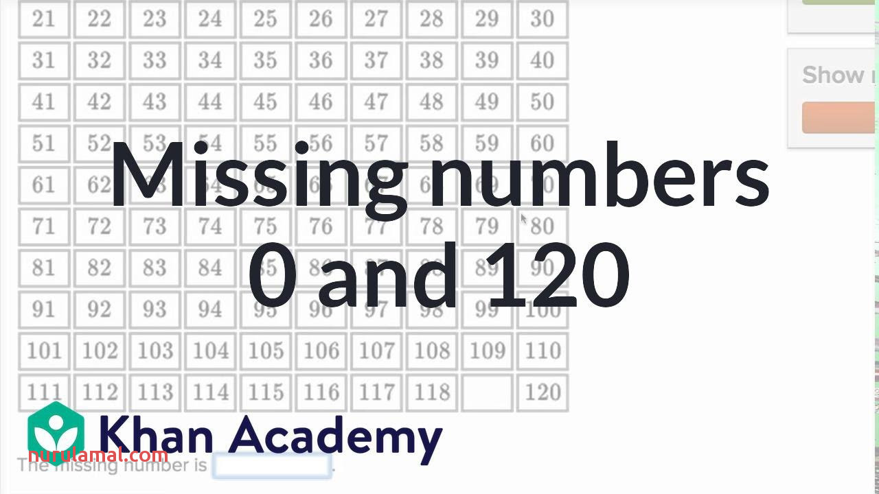 Missing Numbers Between 0 and 120 Counting Early Math