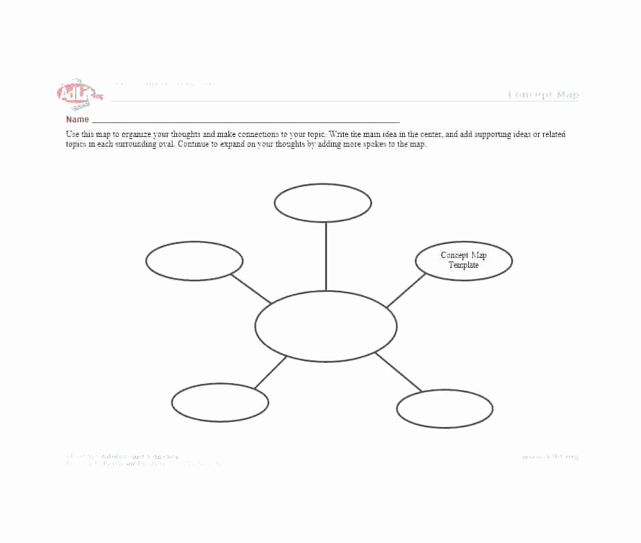 Nursing Concept Mapping Template Nursing Concept Map