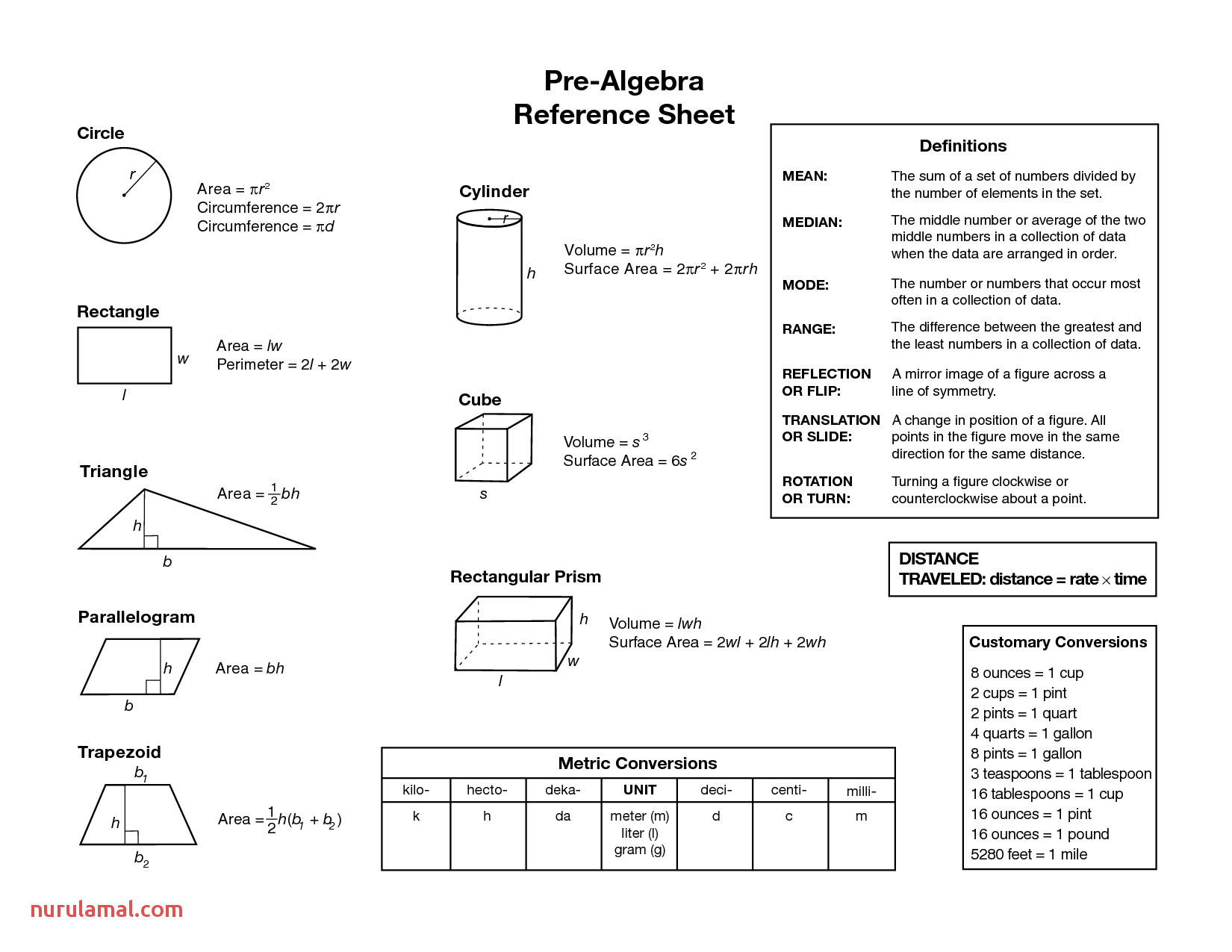 Pre Algebra Geometry Worksheets Algebraic Equations Chart