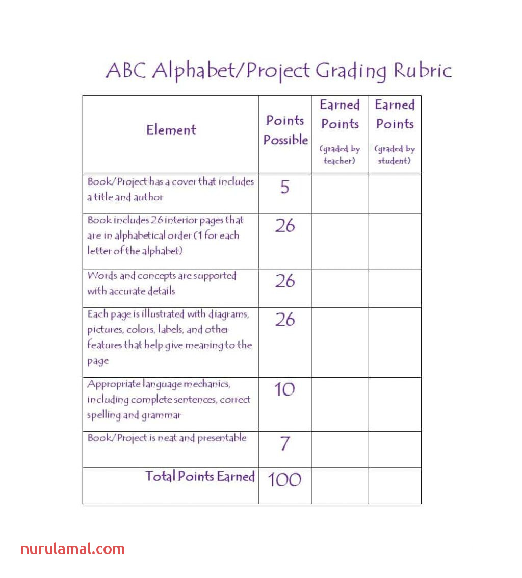 Printable Grade Eets Kids Worksheets Editable Rubric