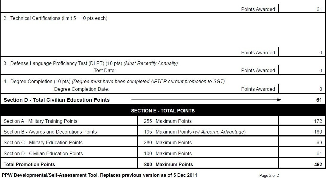 Promotion Points For E Army Download Pdf