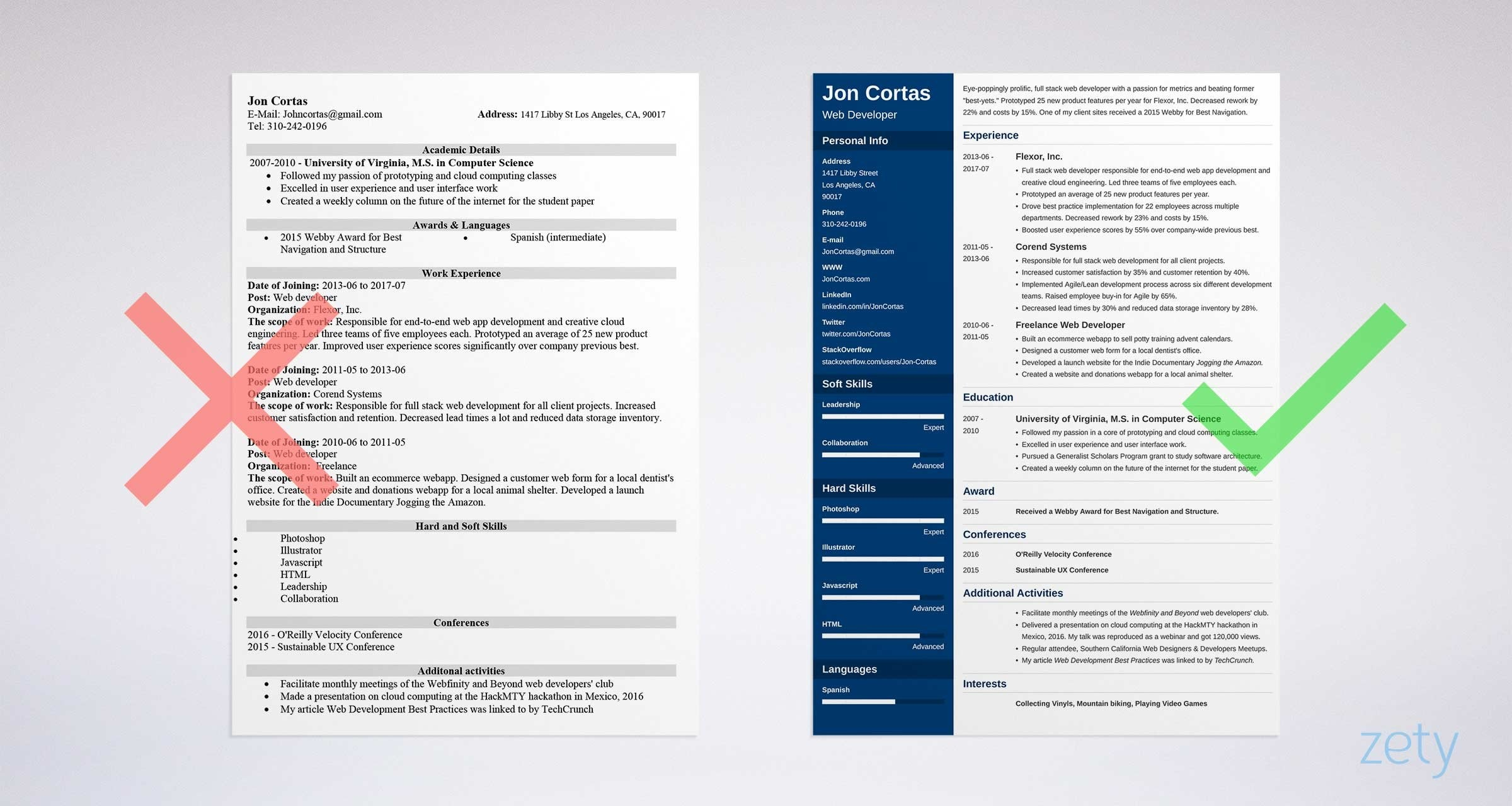 Resume Templates Word Free Cv Resume Formats To Download