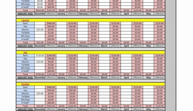 Shared Expenses Spreadsheet Lovely Spreadsheet For