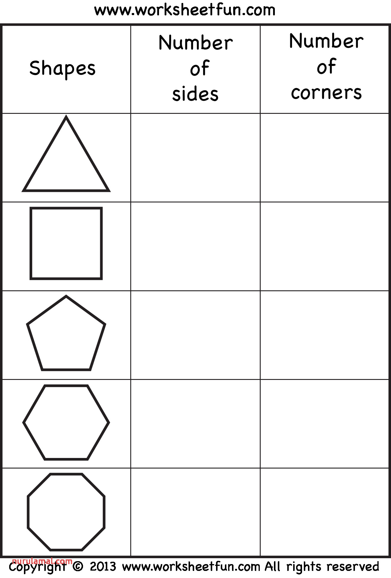 Sides and Corners – Number Of Sides – Number Of Corners