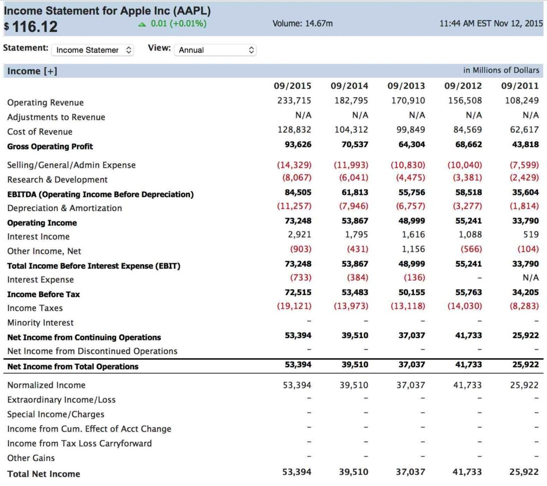 Simple Income Statement Spreadsheet Templates For Business