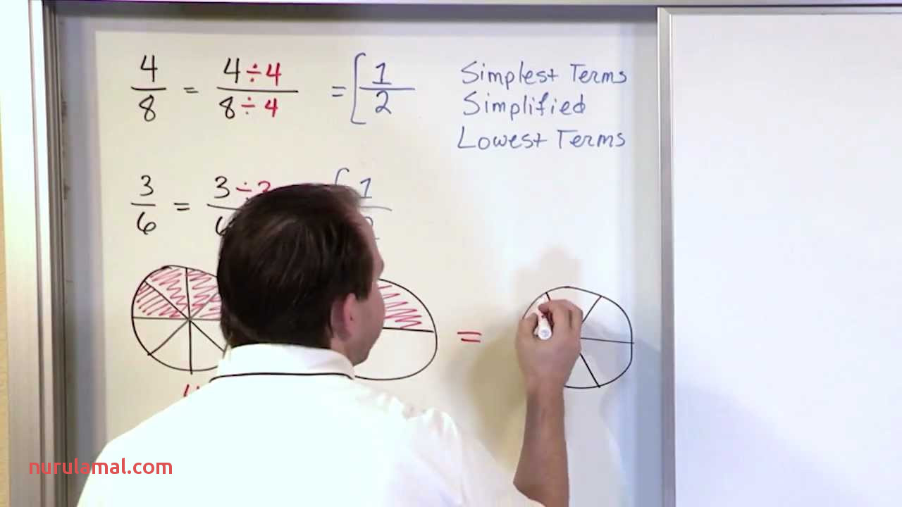 Simplifying Fractions Part 1 5th Grade Math